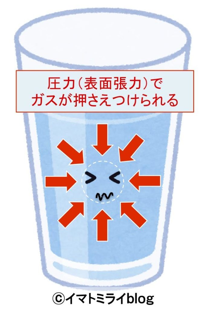 原理 メントス コーラ メントスコーラの原理を分かりやすく説明・正しいやり方