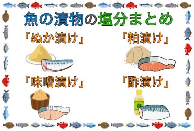 魚のぬか漬けと粕漬けと味噌漬けと酢漬けの塩分まとめ
